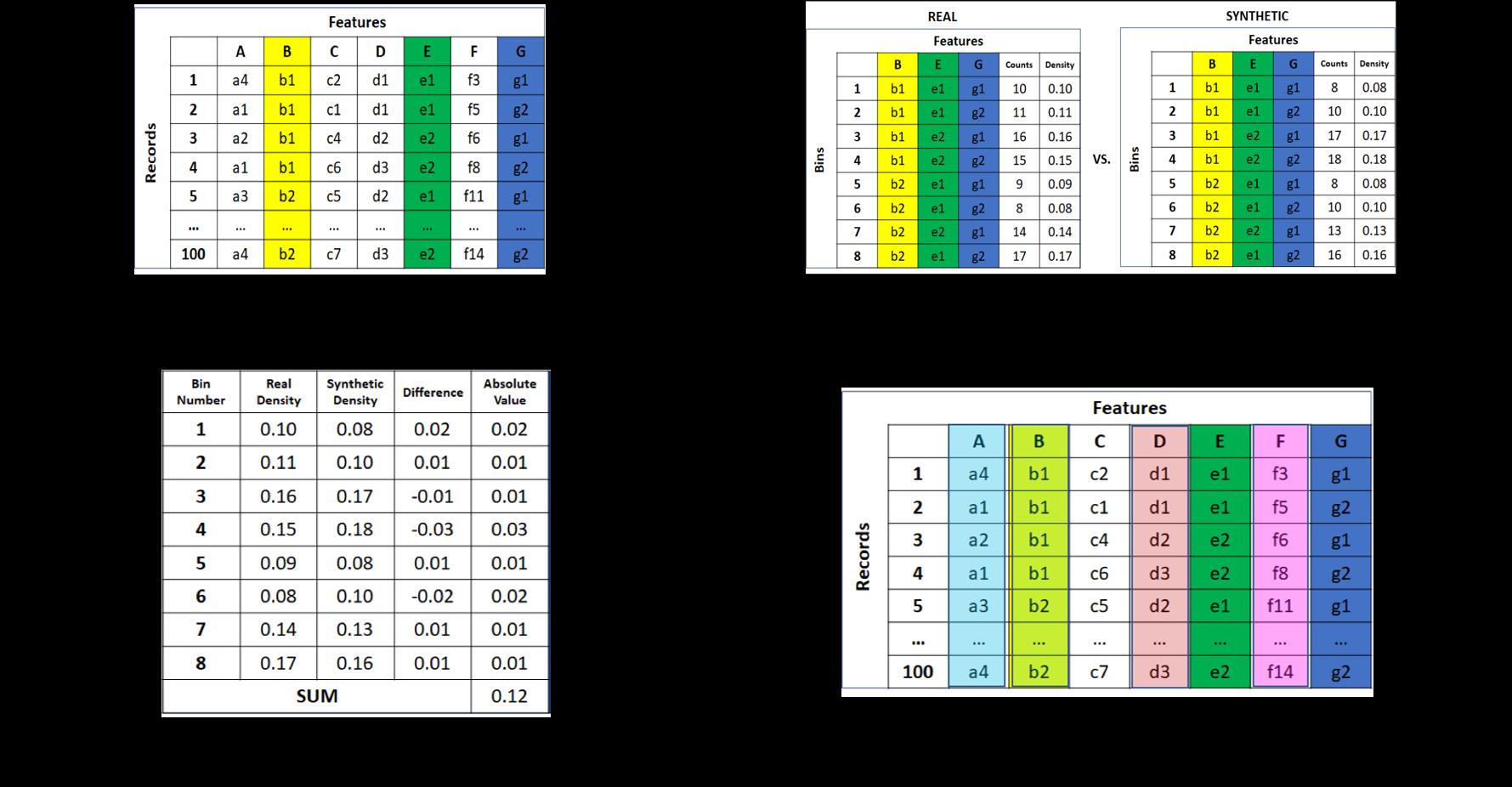 k-marginal metric diagram